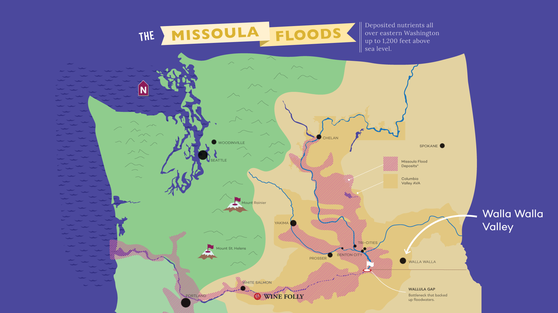 An infographic map of the Western US showing the area covered by the Missoula Floods, with Wall Walla identified prominently. The green and tan map is on an indigo background.